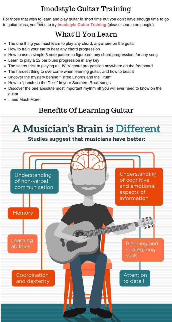 Where Can I Learn Guitar At Home In India Quora