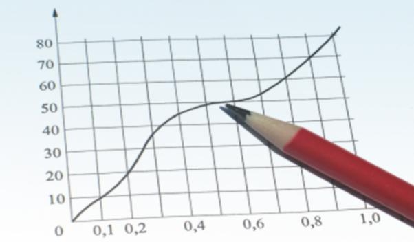 How to prepare for IIT JAM mathematical statistics - Quora
