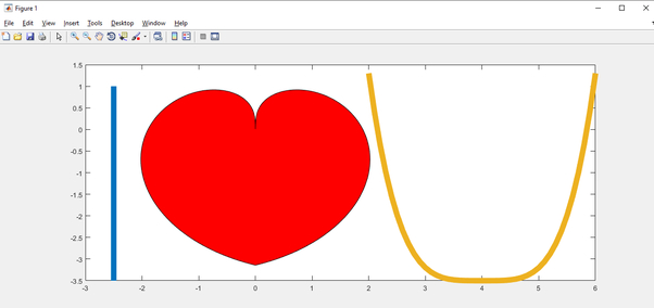 How to write I love you in a programming language - Quora