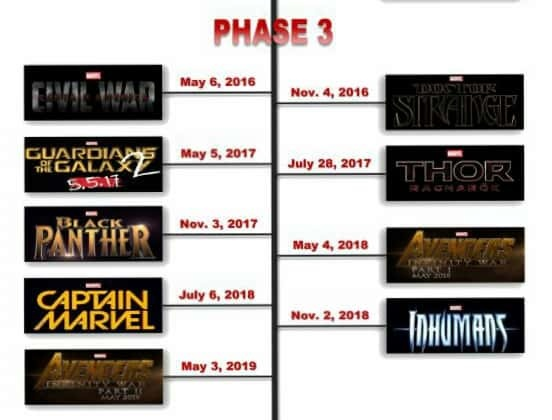 How To Watch Every Marvel Movies In Sequence Up To Date Quora