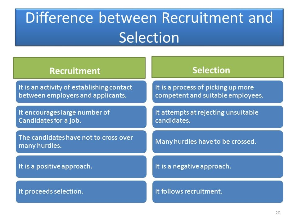 What is the difference between recruitment and selection