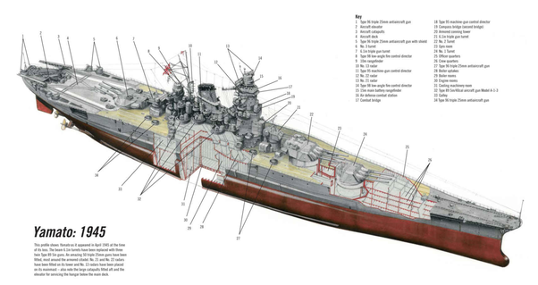 How Was Japan S Most Powerful Battleship The Yamato Sunk