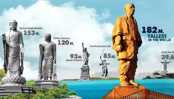 what is the largest statue in india quora