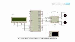 What are some ideas for a digital electronics (aka logic design ...