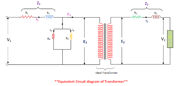 What Is The Easiest Way To Draw The Equivalent Circuit