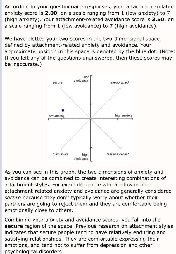 Avoidant attachment secure Relationships
