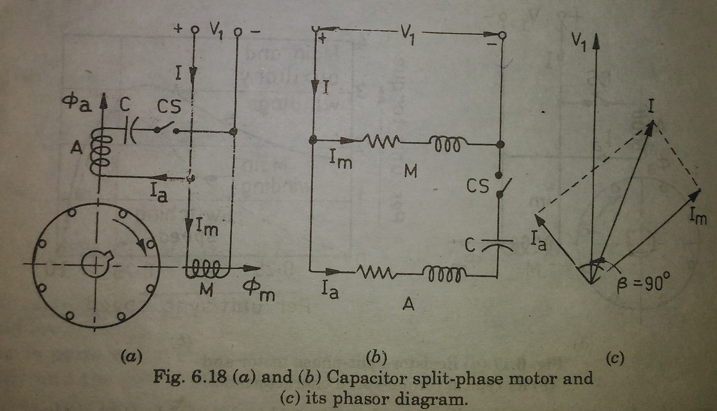 Why Is A Capacitor Used In Fan Quora Centrifugal Wiring Diagram The Motor Have Two Stator Windings 1main Field Winding And 2auxiliary Refer To Circuit Configuration Attached Below