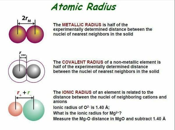 how to calculate ionic radii