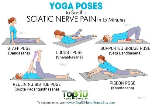 Qual è la causa del normale mal di schiena e dolore alle..