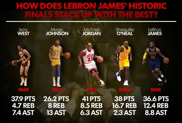 7cbc6347ded1 Lebron is already the greatest player in the 2010 era. He s not going to  tarnish his legacy by joining the only opposition against him.