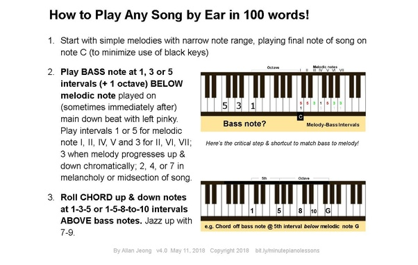 How To Add Piano Chords To A Melody Quora