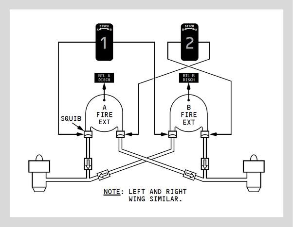 Boeing 747 Engine Diagram Wiring Diagram