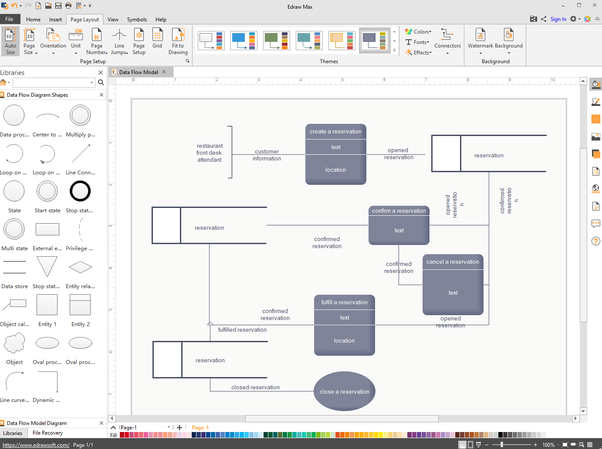 What Are The Possible Free Software Tools To Make Data Flow Diagrams Which Are Functional Quora