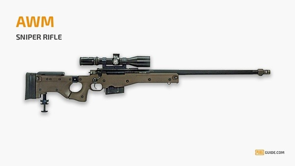 Pubg Scope Wallpaper: What Guns Support An 8x Scope In PUBG Mobile?