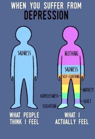 faking depression to gain sympathy