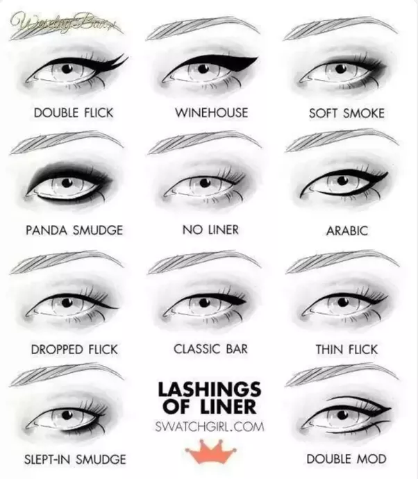 What type of eye makeup should I apply to make my eyes ...