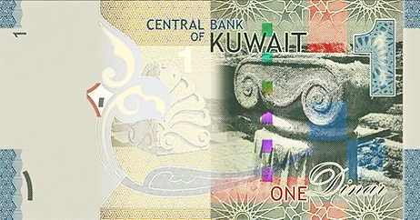 Currency After The U S Dollar