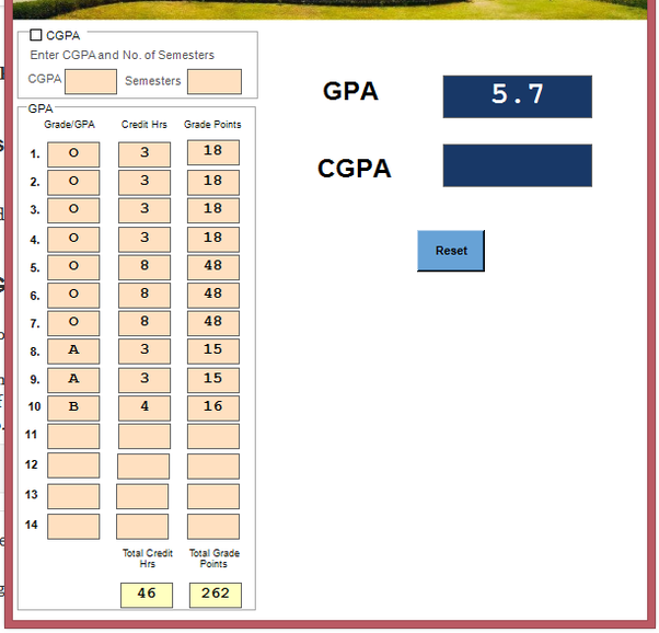 Online calculate percentage to cgpa / Online dutch auction software