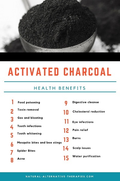 4 Reasons to Use Activated Charcoal - DrJockers.com