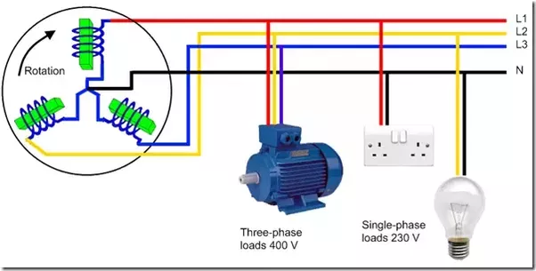 what is difference between line to line voltage and line