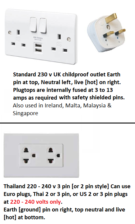 With a 3 prong outlet, does the ground have to be in the down ...
