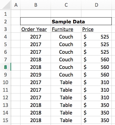 How to sort two columns in excel quora we want to sort our order year column numerically and our furniture column alphabetically ibookread Download