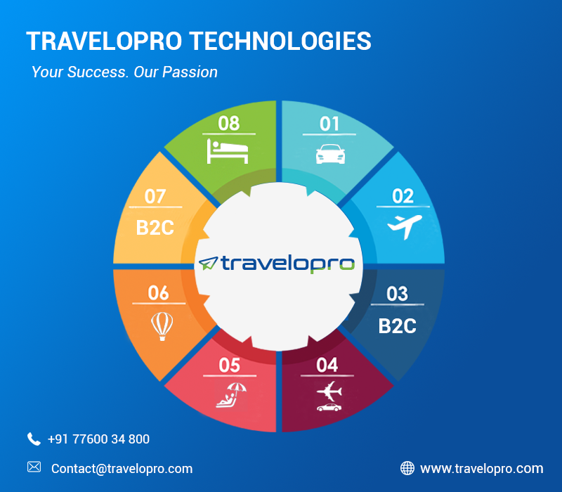 Who are the best travel technology and ecommerce consultants