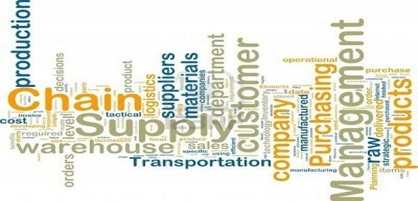 How to get a job in supply chain management - Quora