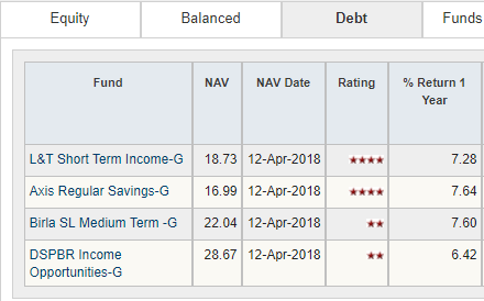 Six month investment options