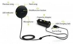 What is the best to install Bluetooth along with mic in a non ...