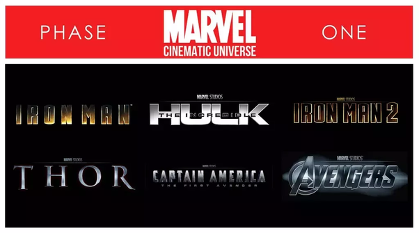List of Logos for MCU Phase 1 Films.