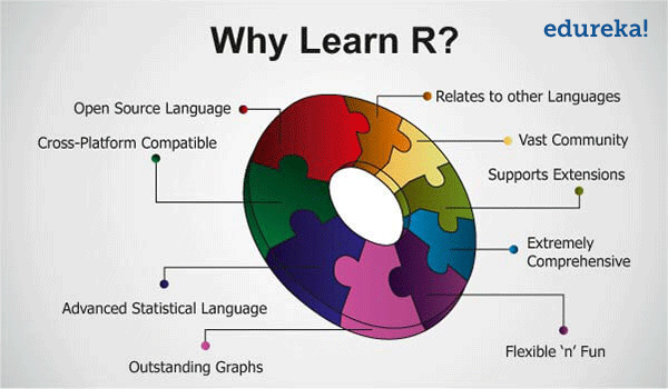What are some good resources for learning R? - Quora