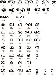 Attractive How Many Letters Are There In Malayalam?