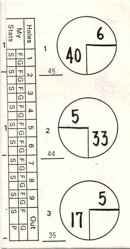 How does a golf caddy know the exact yardage of everywhere
