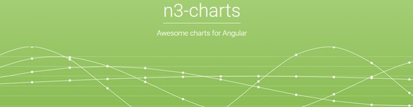 Which are the best charting (bar charts, pie charts, etc