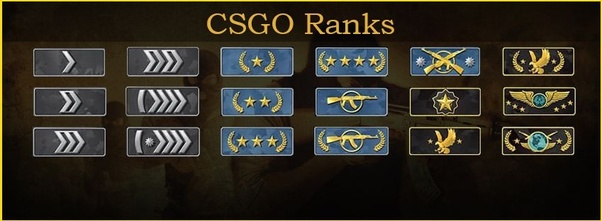 Why cant I rank up in CSGO? - Quora