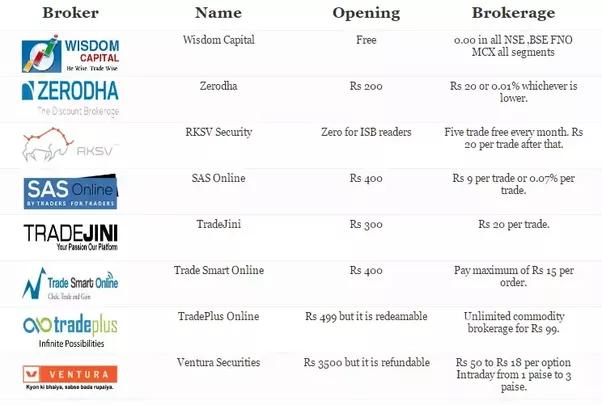 185 profit binary options hack automator vishnumohans