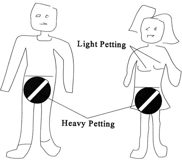 How to do heavy petting