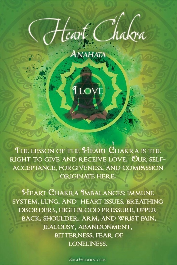 What will happen when anahata chakra is activated? - Quora