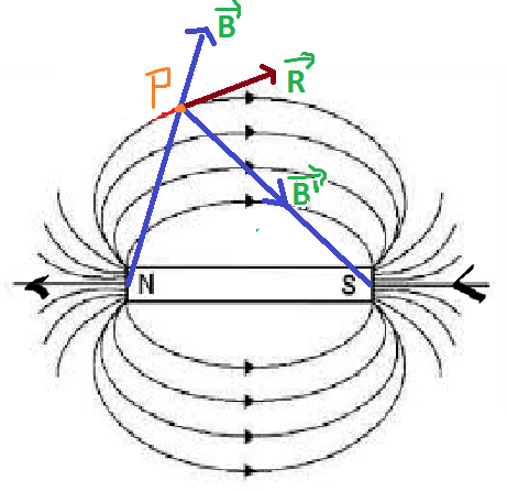 Why Do Electric Field Lines Never Cross Each Other Quora
