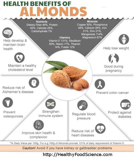 Mens weight loss supplements gnc