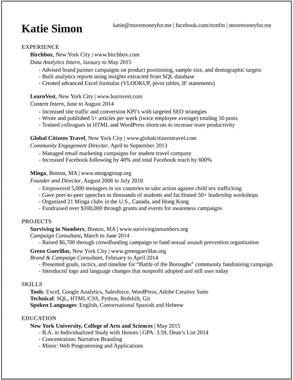 what are the best resumes ever seen for a programmer opting for a job in google