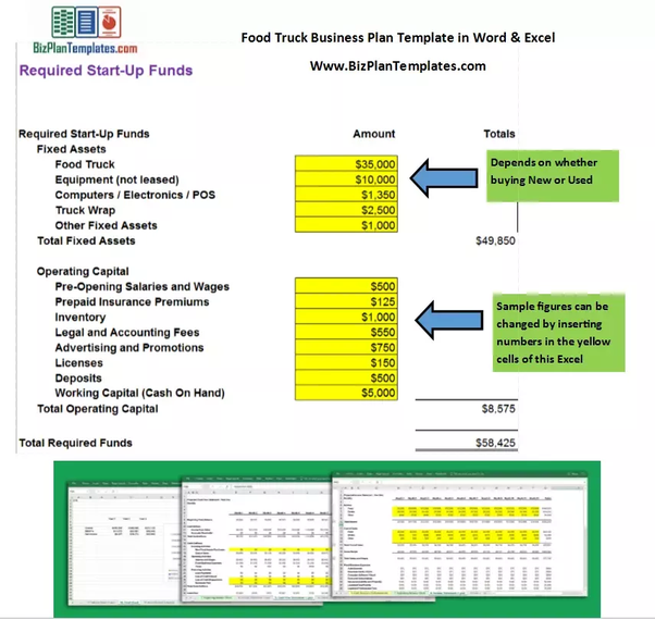 Food Truck Business Plan Here Is An Idea Of What You Will Want To Do And It Look Like