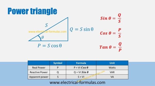 Kilovolt-Amps (kVA) to Kilowatts (kW) Electrical Conversion Calculator