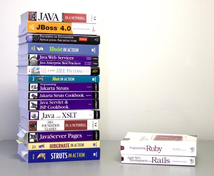 Java Servlet & Jsp Cookbook Pdf