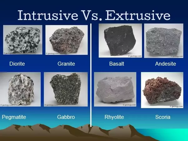 Description Of Basalt : How are extrusive and intrusive rocks formed quora