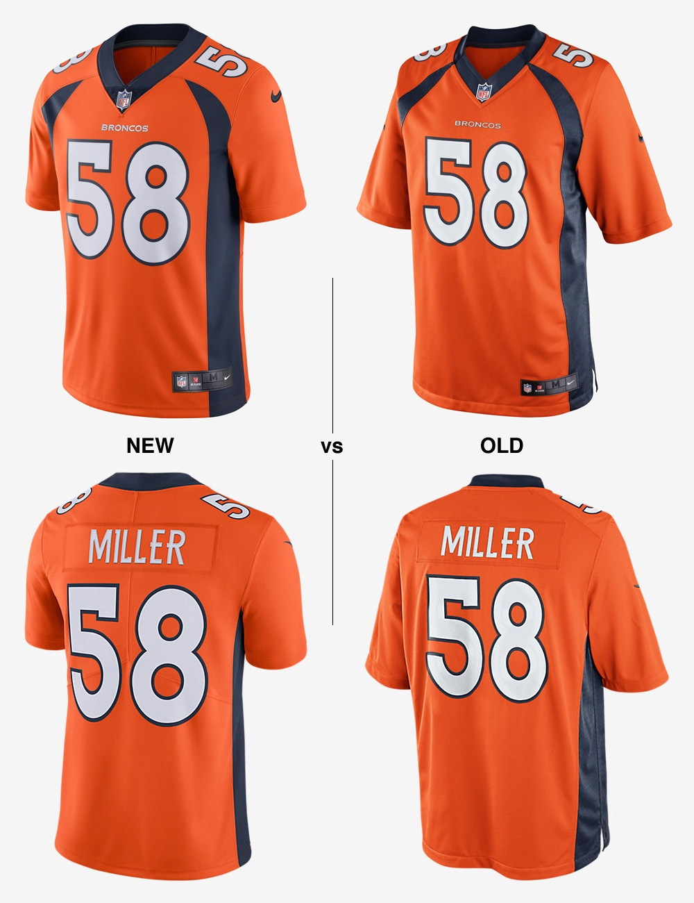 cheap for discount 0db7e 45802 nfl jersey different types