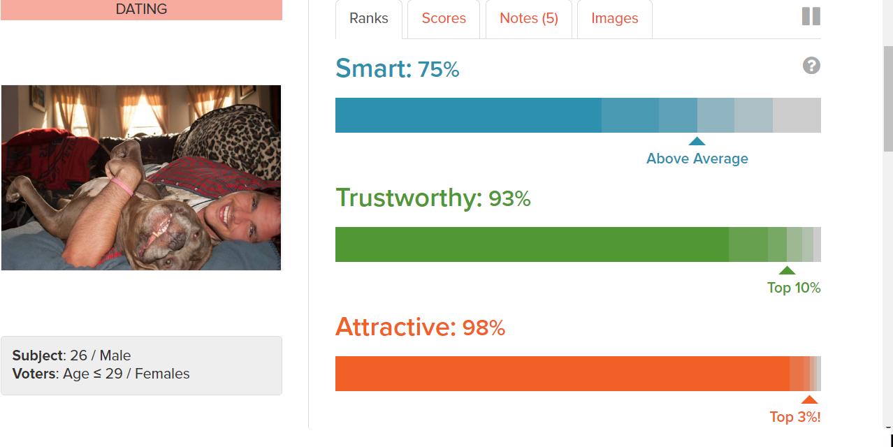 hundred percent free dating website