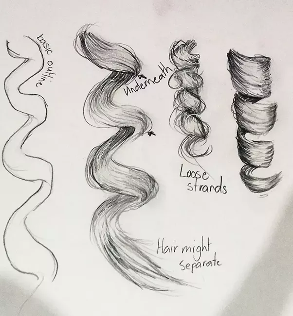 How To Draw Curls In Hair