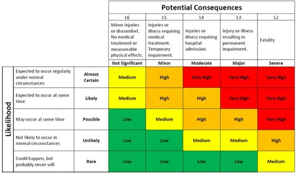 safety management system aviation pdf